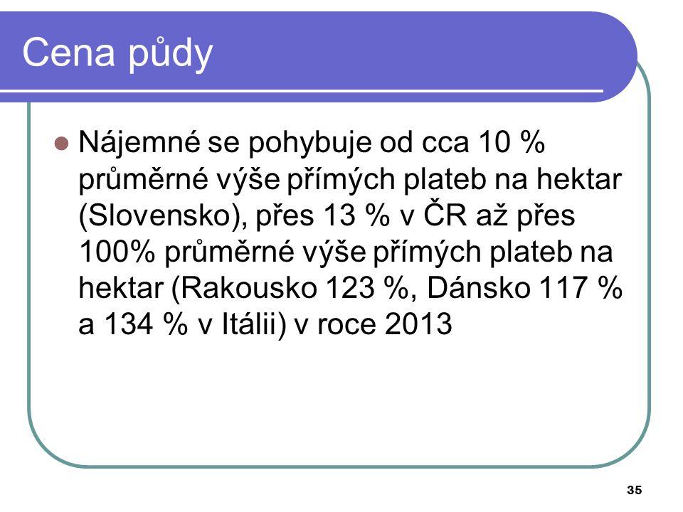35 Cena půdy  Nájemné se pohybuje od cca 10 % průměrné výše přímých plateb na hektar (Slovensko), přes 13 % v ČR až přes 100% průměrné výše přímých plateb na hektar (Rakousko 123 %, Dánsko 117 % a 134 % v Itálii) v roce 2013
