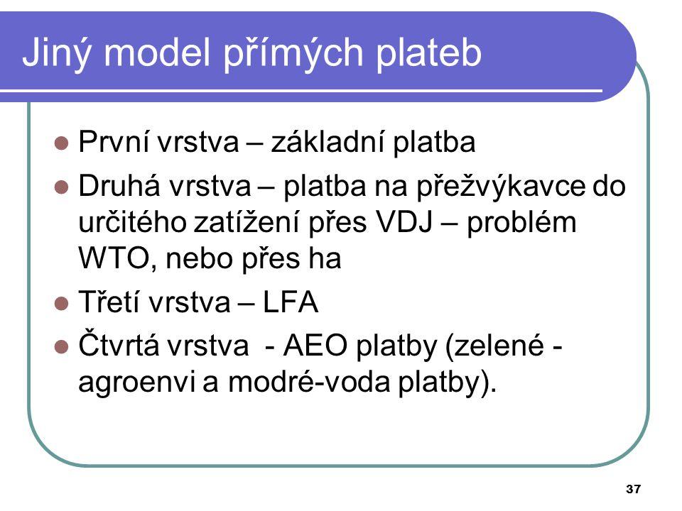 37 Jiný model přímých plateb  První vrstva – základní platba  Druhá vrstva – platba na přežvýkavce do určitého zatížení přes VDJ – problém WTO, nebo