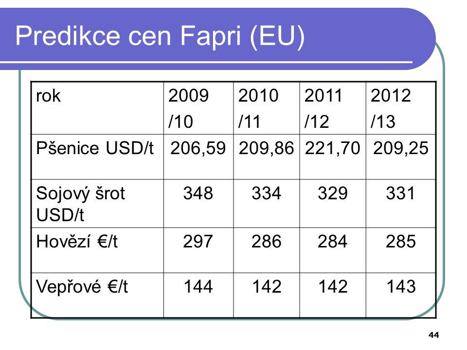44 Predikce cen Fapri (EU) rok2009 /10 2010 /11 2011 /12 2012 /13 Pšenice USD/t206,59209,86221,70209,25 Sojový šrot USD/t 348334329331 Hovězí €/t297286284285 Vepřové €/t144142 143