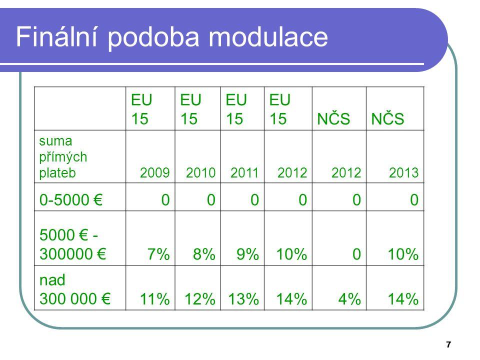 7 Finální podoba modulace EU 15 NČS suma přímých plateb2009201020112012 2013 0-5000 €000000 5000 € - 300000 €7%8%9%10%0 nad 300 000 €11%12%13%14%4%14%
