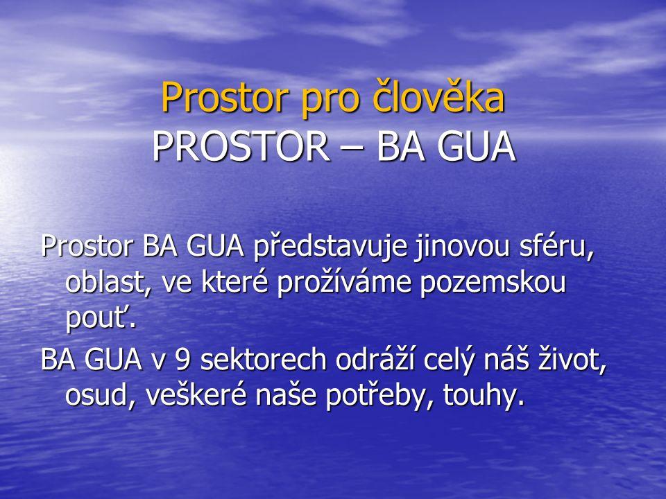 Prostor pro člověka PROSTOR – BA GUA Prostor BA GUA představuje jinovou sféru, oblast, ve které prožíváme pozemskou pouť.