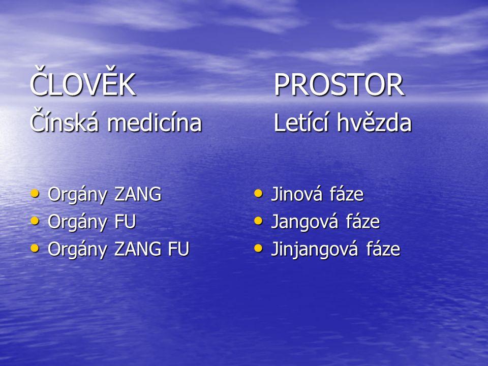 ČLOVĚKPROSTOR Čínská medicínaLetící hvězda • Orgány ZANG • Orgány FU • Orgány ZANG FU • Jinová fáze • Jangová fáze • Jinjangová fáze