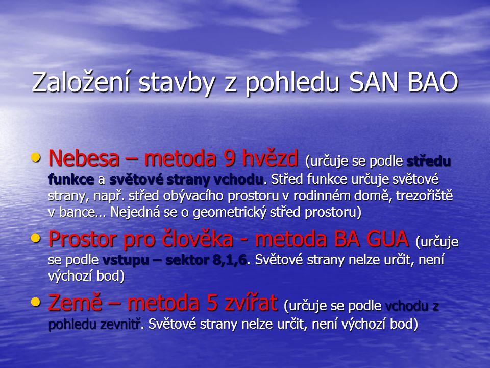 Založení stavby z pohledu SAN BAO • Nebesa – metoda 9 hvězd (určuje se podle středu funkce a světové strany vchodu.
