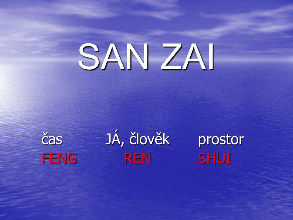 SAN ZAI čas JÁ, člověk prostor čas JÁ, člověk prostor FENG REN SHUI FENG REN SHUI