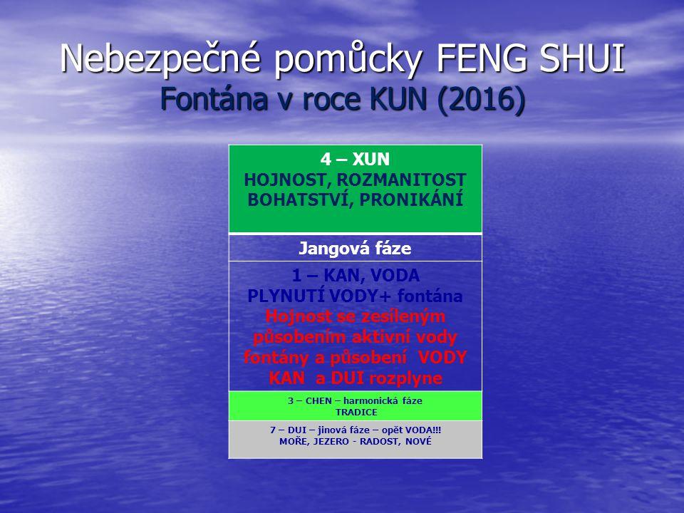 Nebezpečné pomůcky FENG SHUI Fontána v roce KUN (2016) 4 – XUN HOJNOST, ROZMANITOST BOHATSTVÍ, PRONIKÁNÍ Jangová fáze 1 – KAN, VODA PLYNUTÍ VODY+ fontána Hojnost se zesíleným působením aktivní vody fontány a působení VODY KAN a DUI rozplyne 3 – CHEN – harmonická fáze TRADICE 7 – DUI – jinová fáze – opět VODA!!.