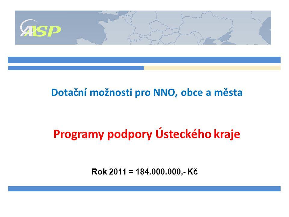 Dotační možnosti pro NNO, obce a města Programy podpory Ústeckého kraje Rok 2011 = 184.000.000,- Kč