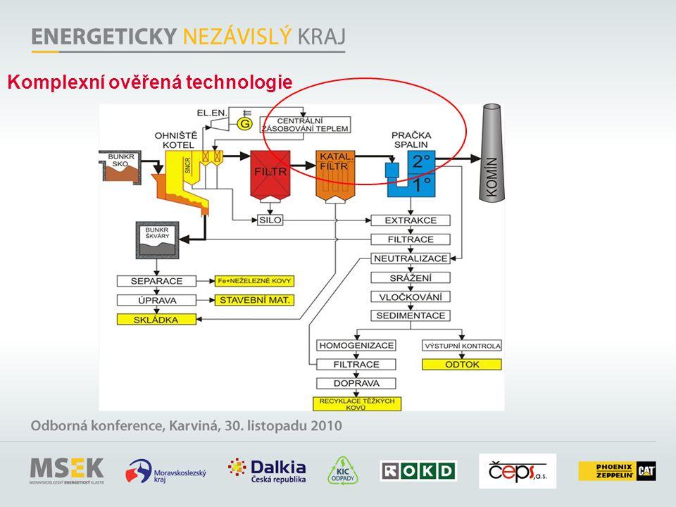 Komplexní ověřená technologie