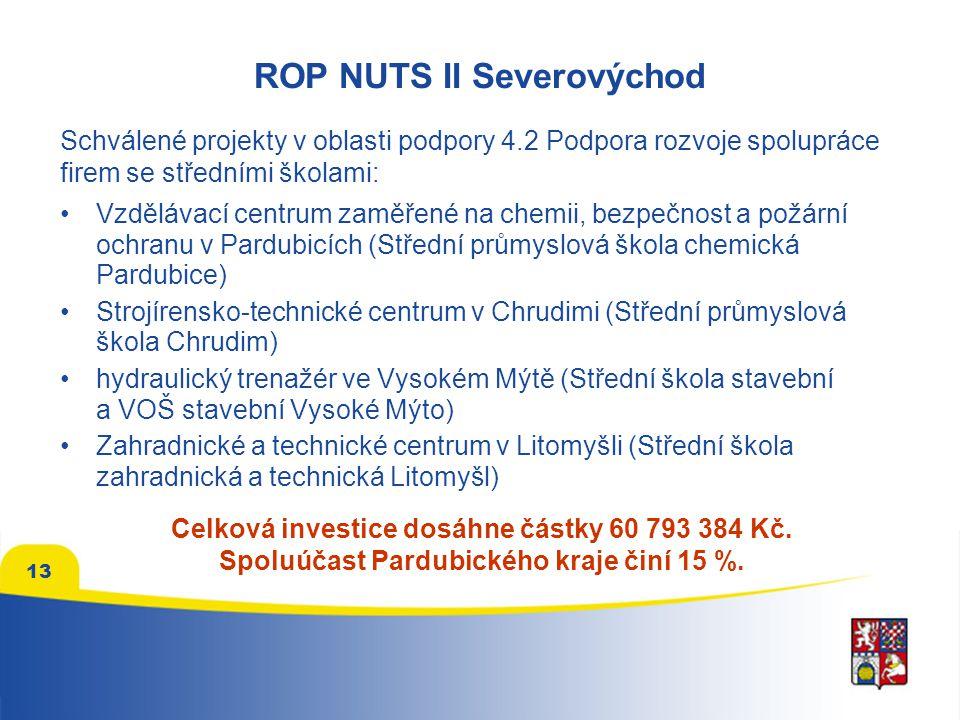 ROP NUTS II Severovýchod •Vzdělávací centrum zaměřené na chemii, bezpečnost a požární ochranu v Pardubicích (Střední průmyslová škola chemická Pardubi