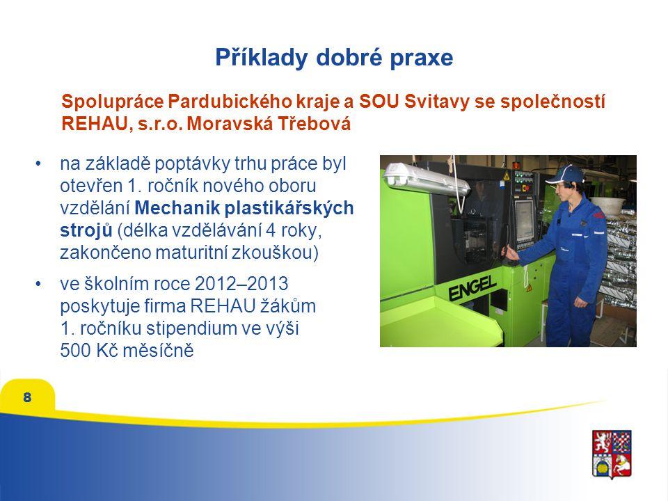 Příklady dobré praxe •na základě poptávky trhu práce byl otevřen 1. ročník nového oboru vzdělání Mechanik plastikářských strojů (délka vzdělávání 4 ro