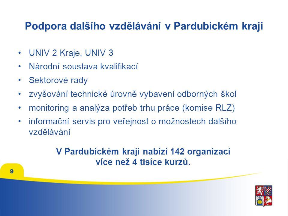 Podpora dalšího vzdělávání v Pardubickém kraji •UNIV 2 Kraje, UNIV 3 •Národní soustava kvalifikací •Sektorové rady •zvyšování technické úrovně vybaven