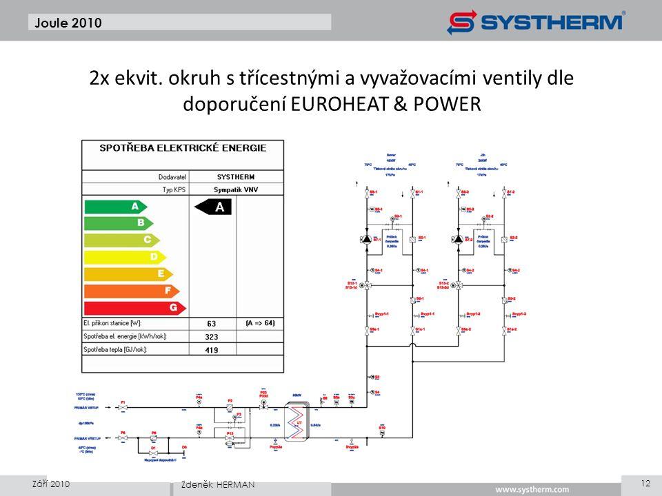 Tlakové ztráty • Výměník tepla:8.8kPa • Regulační ventil 1:6.7kPa, a=0.4 • Regulační ventil 2:6.4 kPa, a=0.4 • Vyvaž. vent. 1:0kPa • Vyvaž. vent.2:0kP