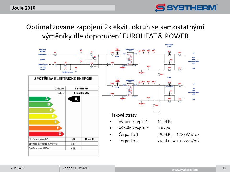 Joule 2010 Optimalizované zapojení 2x ekvit. okruh se samostatnými výměníky dle doporučení EUROHEAT & POWER Září 2010 13 Zdeněk HERMAN Tlakové ztráty