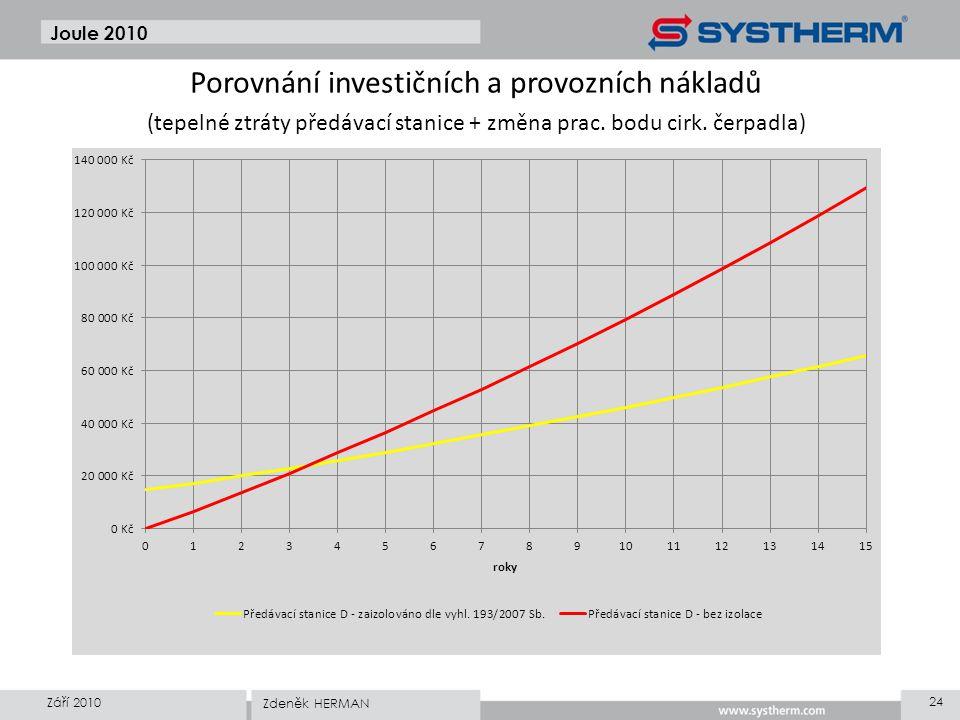 Joule 2010 Září 2010 24 Zdeněk HERMAN Porovnání investičních a provozních nákladů (tepelné ztráty předávací stanice + změna prac. bodu cirk. čerpadla)