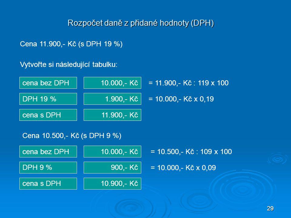 29 Rozpočet daně z přidané hodnoty (DPH) Cena 11.900,- Kč (s DPH 19 %) Vytvořte si následující tabulku: cena bez DPH DPH 19 % cena s DPH11.900,- Kč 10