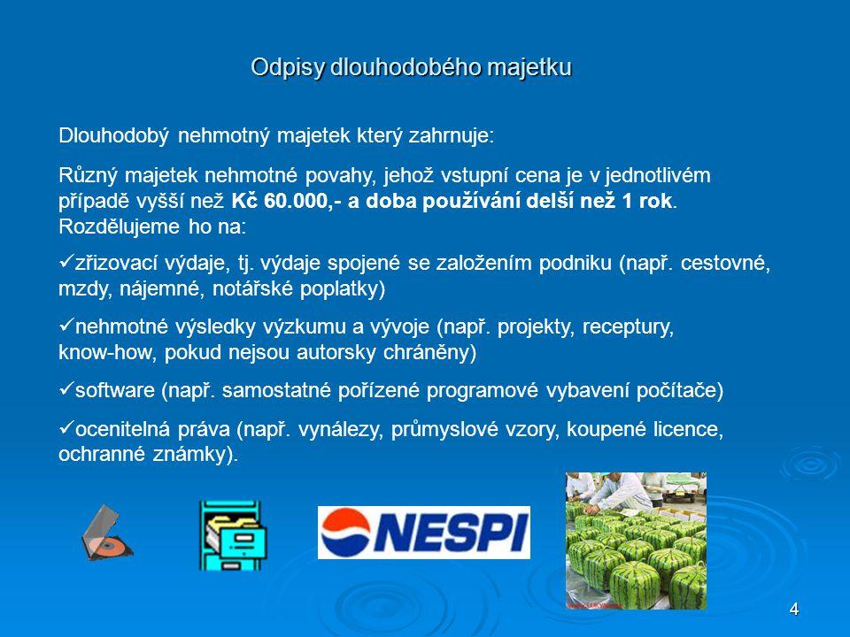 15 Odpisy dlouhodobého majetku Příklad: Vstupní cena 10.000,- Kč.