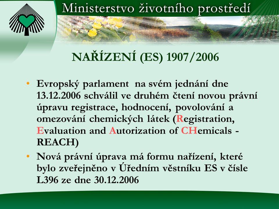 NAŘÍZENÍ (ES) 1907/2006 •Evropský parlament na svém jednání dne 13.12.2006 schválil ve druhém čtení novou právní úpravu registrace, hodnocení, povolování a omezování chemických látek (Registration, Evaluation and Autorization of CHemicals - REACH) •Nová právní úprava má formu nařízení, které bylo zveřejněno v Úředním věstníku ES v čísle L396 ze dne 30.12.2006