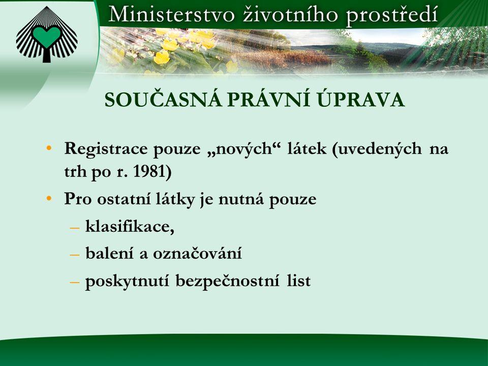 """SOUČASNÁ PRÁVNÍ ÚPRAVA •Registrace pouze """"nových látek (uvedených na trh po r."""