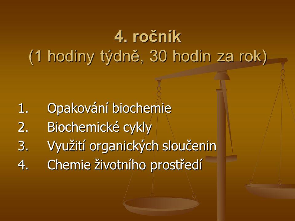 4. ročník (1 hodiny týdně, 30 hodin za rok) 1.Opakování biochemie 2.Biochemické cykly 3.Využití organických sloučenin 4.Chemie životního prostředí