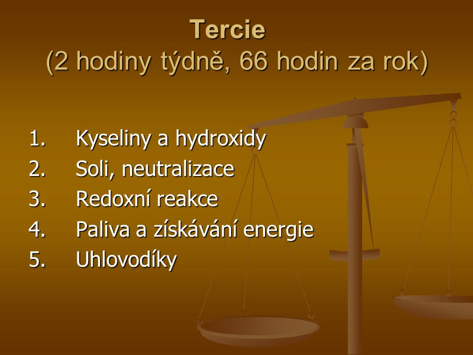 Tercie (2 hodiny týdně, 66 hodin za rok) 1.Kyseliny a hydroxidy 2.Soli, neutralizace 3.Redoxní reakce 4.Paliva a získávání energie 5.Uhlovodíky