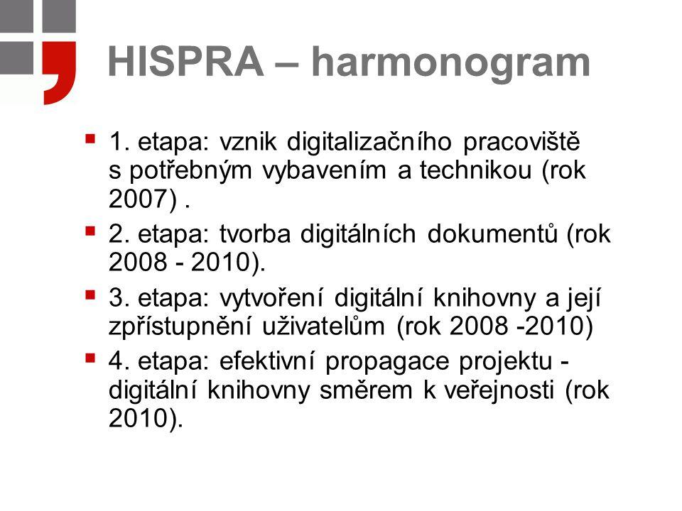 HISPRA – harmonogram  1.