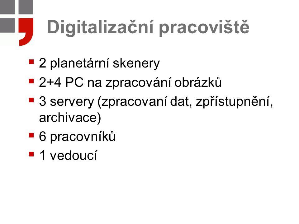 Digitalizační pracoviště  2 planetární skenery  2+4 PC na zpracování obrázků  3 servery (zpracovaní dat, zpřístupnění, archivace)  6 pracovníků  1 vedoucí