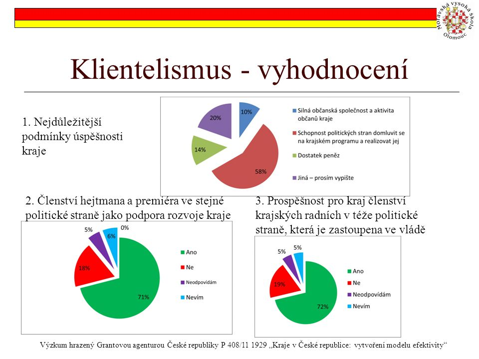 Klientelismus - vyhodnocení 2.