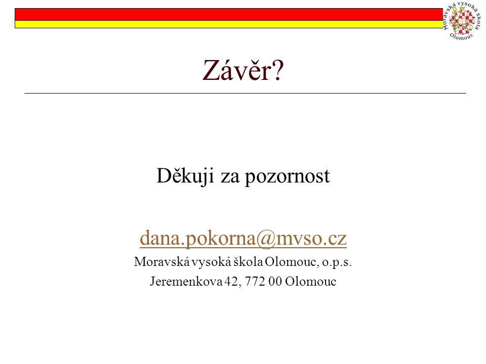 Závěr. Děkuji za pozornost dana.pokorna@mvso.cz Moravská vysoká škola Olomouc, o.p.s.