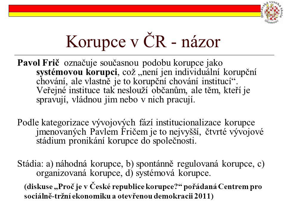 Korupce v ČR – dokumentace stavu Transparency International – Index vnímání korupce (CPI index): situace v České republice se nevyvíjí pozitivně.