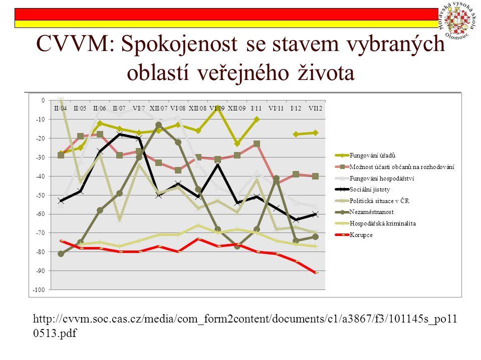 CVVM: Spokojenost se stavem vybraných oblastí veřejného života http://cvvm.soc.cas.cz/media/com_form2content/documents/c1/a3867/f3/101145s_po11 0513.pdf
