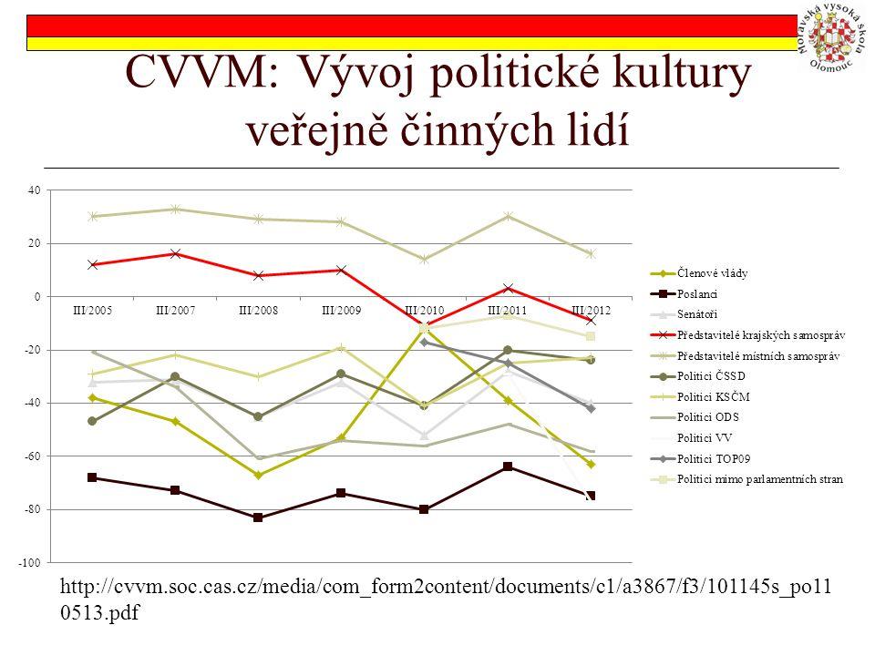 Protikorupční opatření ve veřejné správě Strategie vlády v boji proti korupci na období let 2011 – 12: Pilíře - prevence, průhlednosti a postihu.