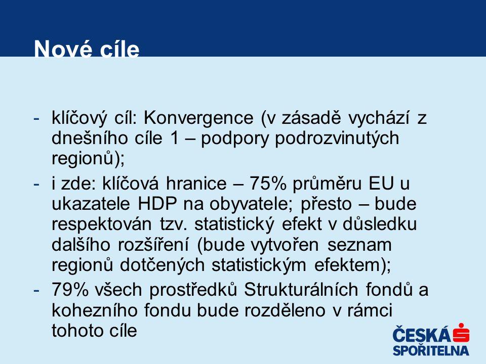 Nové cíle -klíčový cíl: Konvergence (v zásadě vychází z dnešního cíle 1 – podpory podrozvinutých regionů); -i zde: klíčová hranice – 75% průměru EU u ukazatele HDP na obyvatele; přesto – bude respektován tzv.