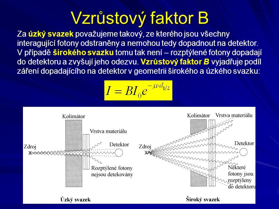 Vzrůstový faktor B Za úzký svazek považujeme takový, ze kterého jsou všechny interagující fotony odstraněny a nemohou tedy dopadnout na detektor. V př