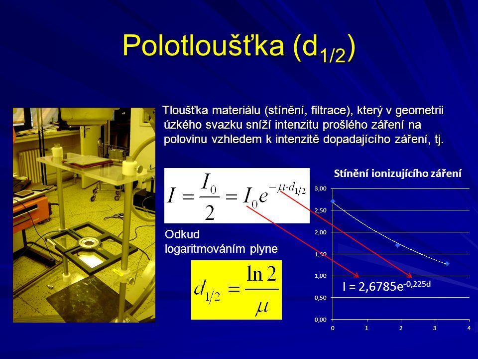 Polotloušťka (d 1/2 ) Tloušťka materiálu (stínění, filtrace), který v geometrii úzkého svazku sníží intenzitu prošlého záření na polovinu vzhledem k i