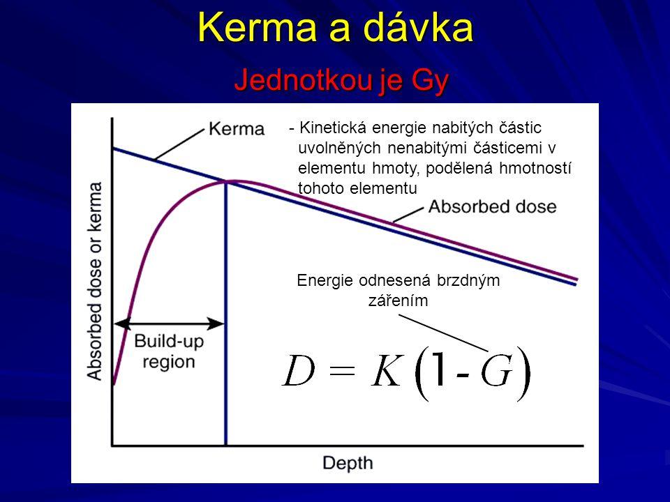 Kerma a dávka Jednotkou je Gy - Kinetická energie nabitých částic uvolněných nenabitými částicemi v elementu hmoty, podělená hmotností tohoto elementu