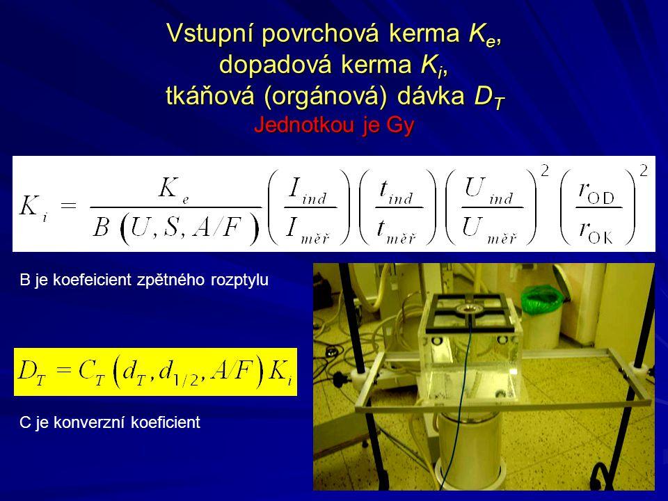 Vstupní povrchová kerma K e, dopadová kerma K i, tkáňová (orgánová) dávka D T Jednotkou je Gy B je koefeicient zpětného rozptylu C je konverzní koefic
