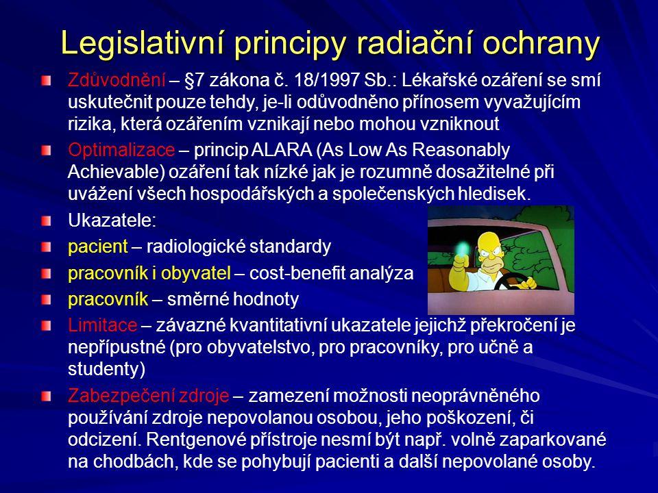 Legislativní principy radiační ochrany Zdůvodnění – §7 zákona č. 18/1997 Sb.: Lékařské ozáření se smí uskutečnit pouze tehdy, je-li odůvodněno přínose