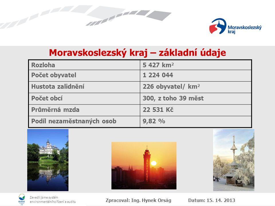 Zavedli jsme systém environmentálního řízení a auditu Základní aspekty přeshraniční spolupráce MSK  Geografická poloha  hranice s Polskem (287,4 km) a Slovenskem (48,6 km) determinuje základní směry spolupráce subjektů z MSK  Subjekty realizující přeshraniční spolupráci  Subjekty veřejné správy • Spolupráce je dána především uzavřenými partnerskými smlouvami – důvody uzavření takovýchto smluv jsou různé (historické, ekonomické apod.)  Ostatní subjekty • Spolupráce je dána především tematickou příbuzností a ekonomickou motivací  Ekonomický aspekt  Pro veřejnou správu a neziskový sektor hrají nezastupitelnou roli pro rozvoj přeshraniční spolupráce zdroje EU •Operační programy přeshraniční spolupráce •Komunitární programy Zpracoval: Ing.