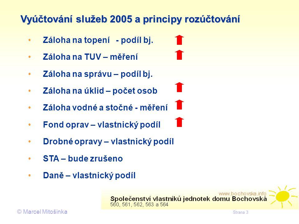 © Marcel Mitošinka Strana 3 Vyúčtování služeb 2005 a principy rozúčtování • •Záloha na topení - podíl bj. • •Záloha na TUV – měření • •Záloha na správ
