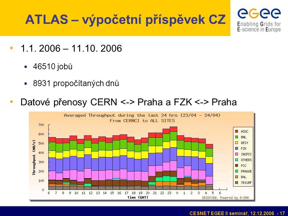 CESNET EGEE II seminář, 12.12.2006 - 17 ATLAS – výpočetní příspěvek CZ • 1.1.