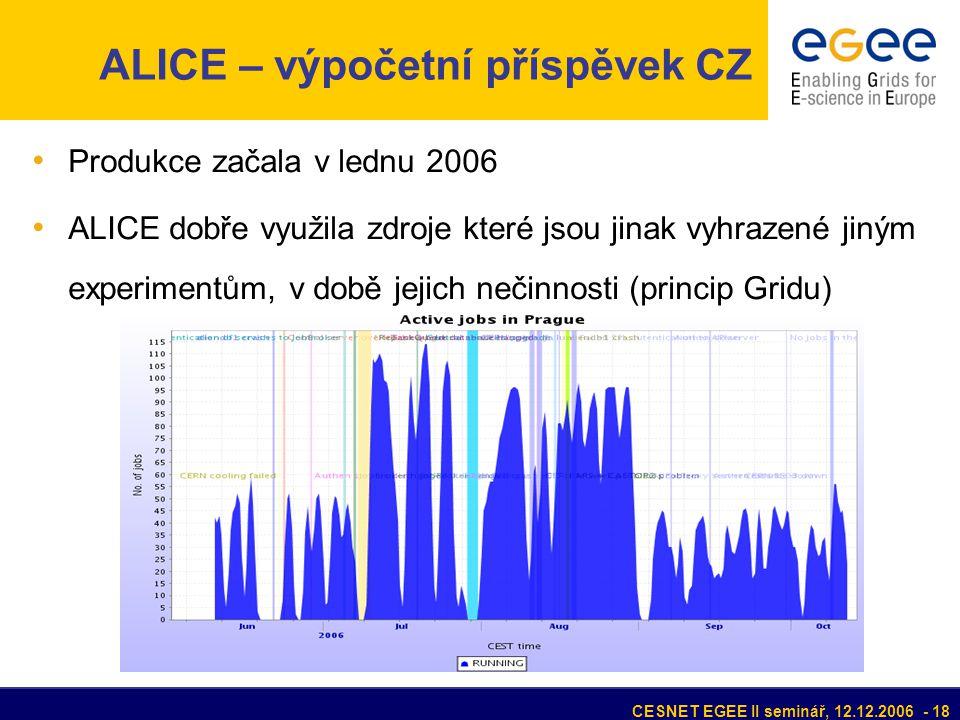 CESNET EGEE II seminář, 12.12.2006 - 18 ALICE – výpočetní příspěvek CZ • Produkce začala v lednu 2006 • ALICE dobře využila zdroje které jsou jinak vyhrazené jiným experimentům, v době jejich nečinnosti (princip Gridu)