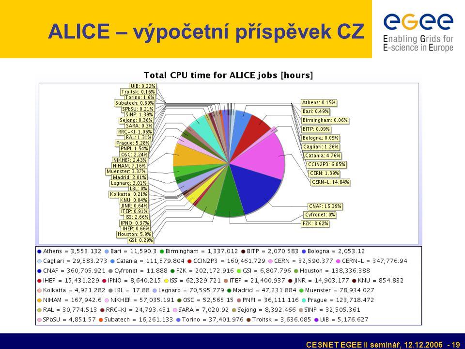 CESNET EGEE II seminář, 12.12.2006 - 19 ALICE – výpočetní příspěvek CZ