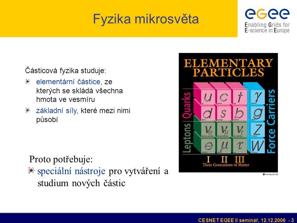 CESNET EGEE II seminář, 12.12.2006 - 3 Fyzika mikrosvěta Částicová fyzika studuje: elementární částice, ze kterých se skládá všechna hmota ve vesmíru základní síly, které mezi nimi působí Proto potřebuje: speciální nástroje pro vytváření a studium nových částic