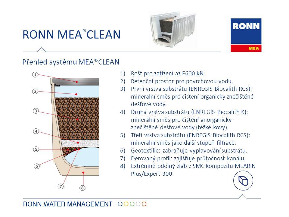 RONN MEA ® CLEAN Přehled systému MEA®CLEAN 1)Rošt pro zatížení až E600 kN. 2)Retenční prostor pro povrchovou vodu. 3)První vrstva substrátu (ENREGIS B