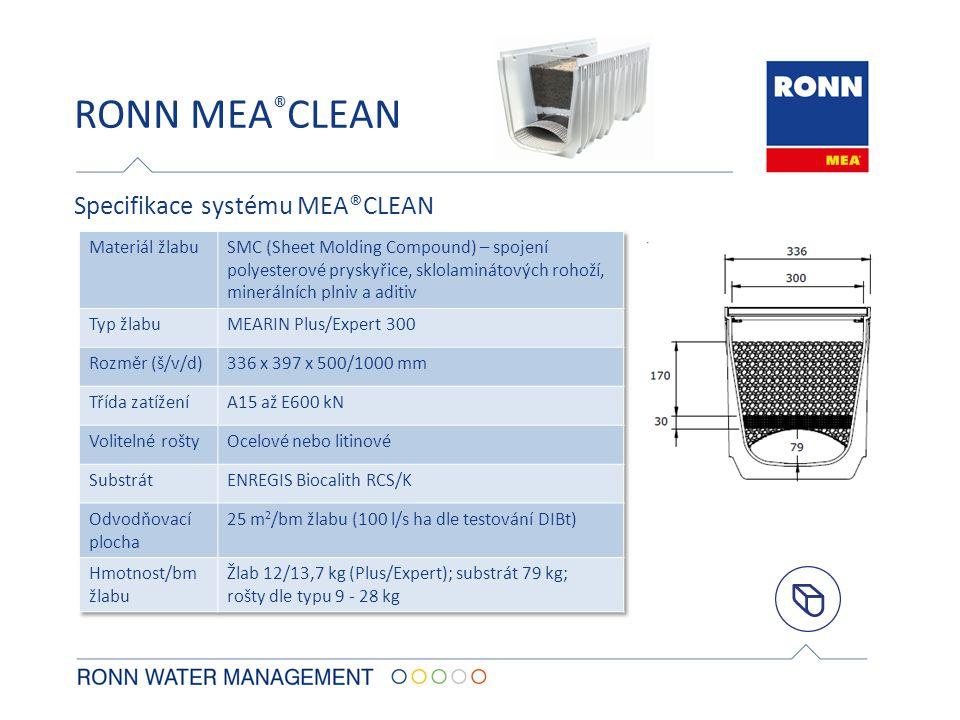 RONN MEA ® CLEAN Specifikace systému MEA®CLEAN