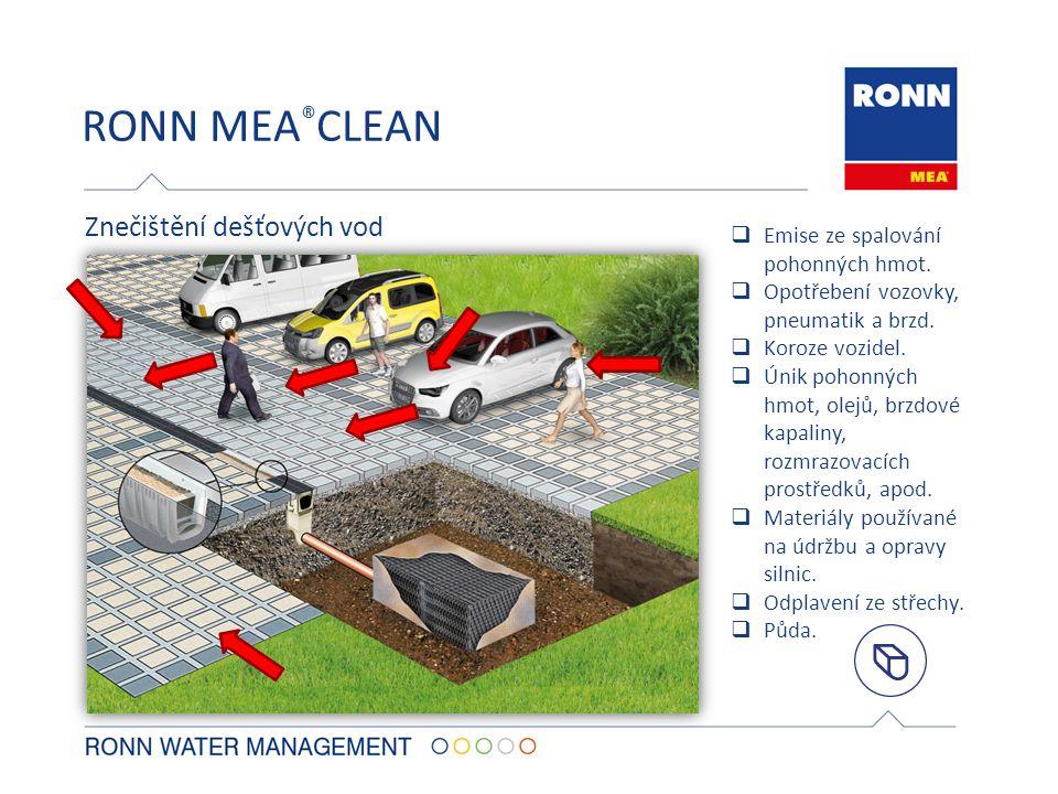 RONN MEA ® CLEAN Znečištění dešťových vod  Emise ze spalování pohonných hmot.  Opotřebení vozovky, pneumatik a brzd.  Koroze vozidel.  Únik pohonn