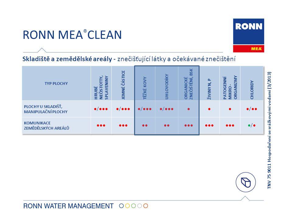 RONN MEA ® CLEAN Skladiště a zemědělské areály - znečišťující látky a očekávané znečištění TNV 75 9011 Hospodaření se srážkovými vodami (3/2013)