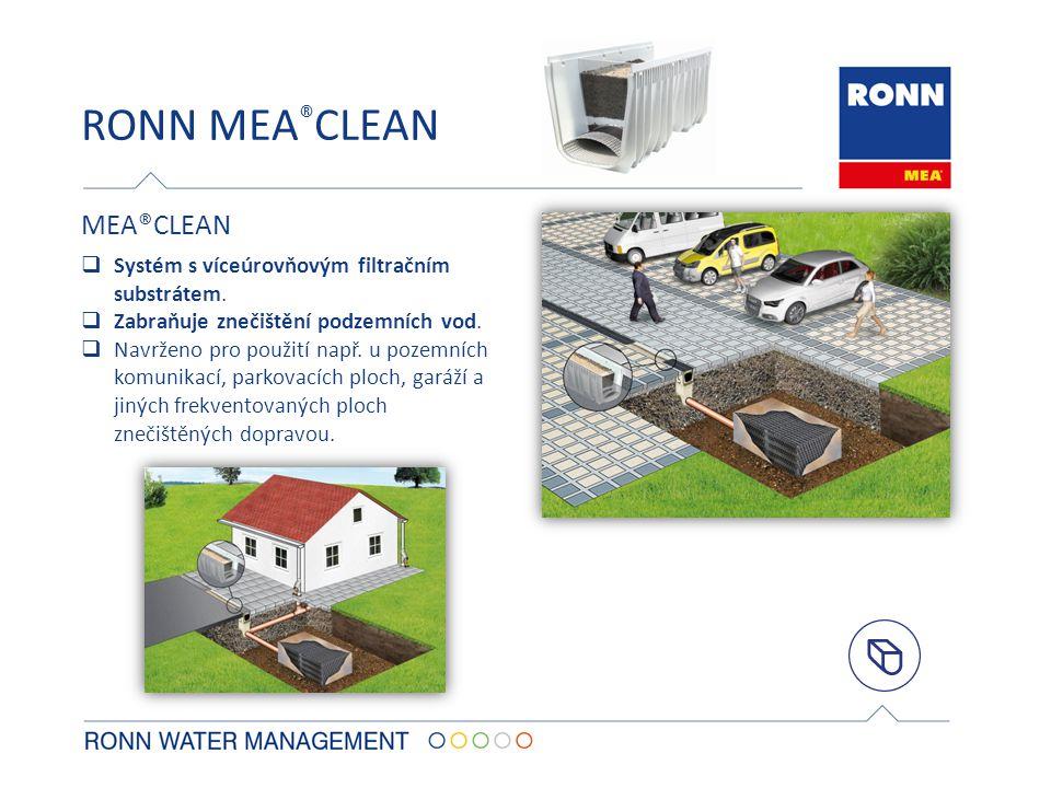 RONN MEA ® CLEAN  Systém s víceúrovňovým filtračním substrátem.  Zabraňuje znečištění podzemních vod.  Navrženo pro použití např. u pozemních komun