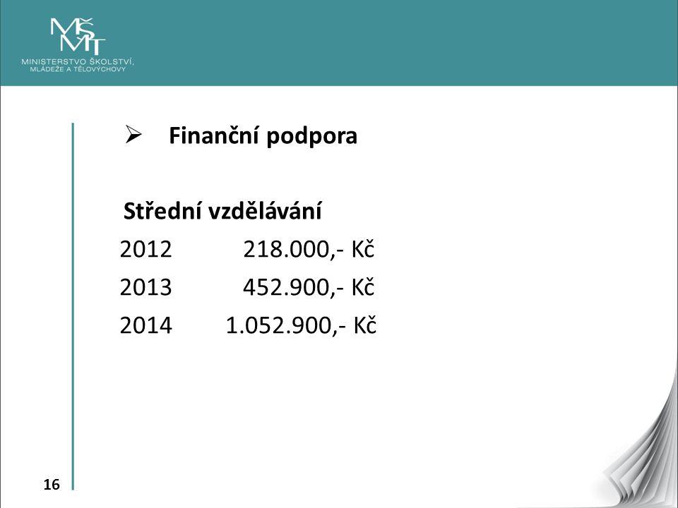 16  Finanční podpora Střední vzdělávání 2012 218.000,- Kč 2013 452.900,- Kč 2014 1.052.900,- Kč