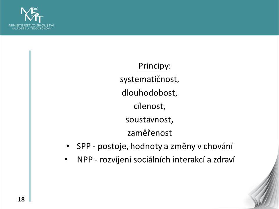 18 Principy: systematičnost, dlouhodobost, cílenost, soustavnost, zaměřenost • SPP - postoje, hodnoty a změny v chování • NPP - rozvíjení sociálních i