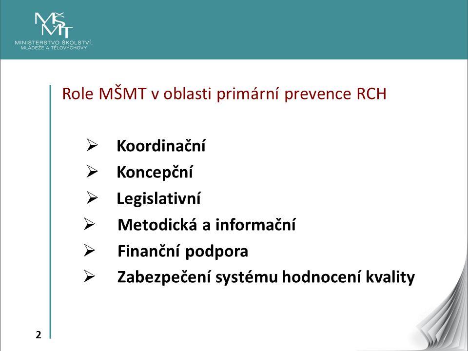 2 Role MŠMT v oblasti primární prevence RCH  Koordinační  Koncepční  Legislativní  Metodická a informační  Finanční podpora  Zabezpečení systému